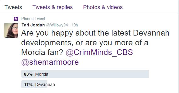 Devannah v Morcia twitter poll